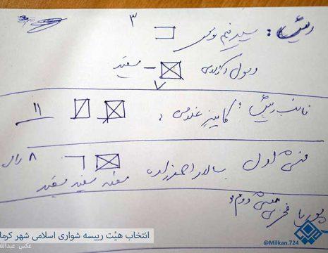 <h5>انتخاب هیئت رئیسه شورای اسلامی شهر کرمانشاه</h5><br><div> ... </div>